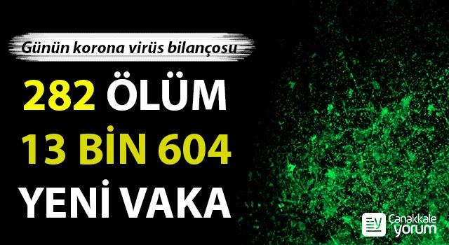 Günün korona virüs bilançosu: 282 ölüm, 13 bin 604 yeni vaka