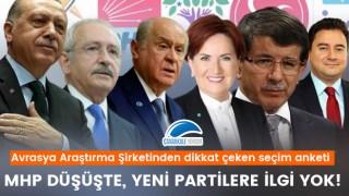 Avrasya seçim anketi: MHP düşüşte, yeni partilere ilgi yok!