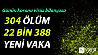 Günün korona virüs bilançosu: 304 ölüm, 22 bin 388 yeni vaka
